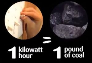 kwh coal